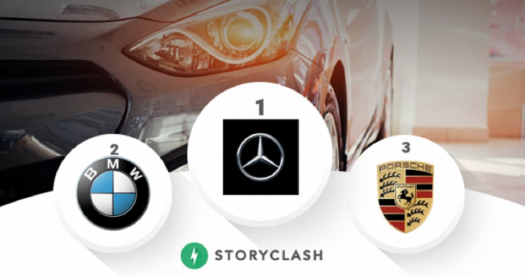 Mercedes International Social Ranking of Car Brands febbraio 2019