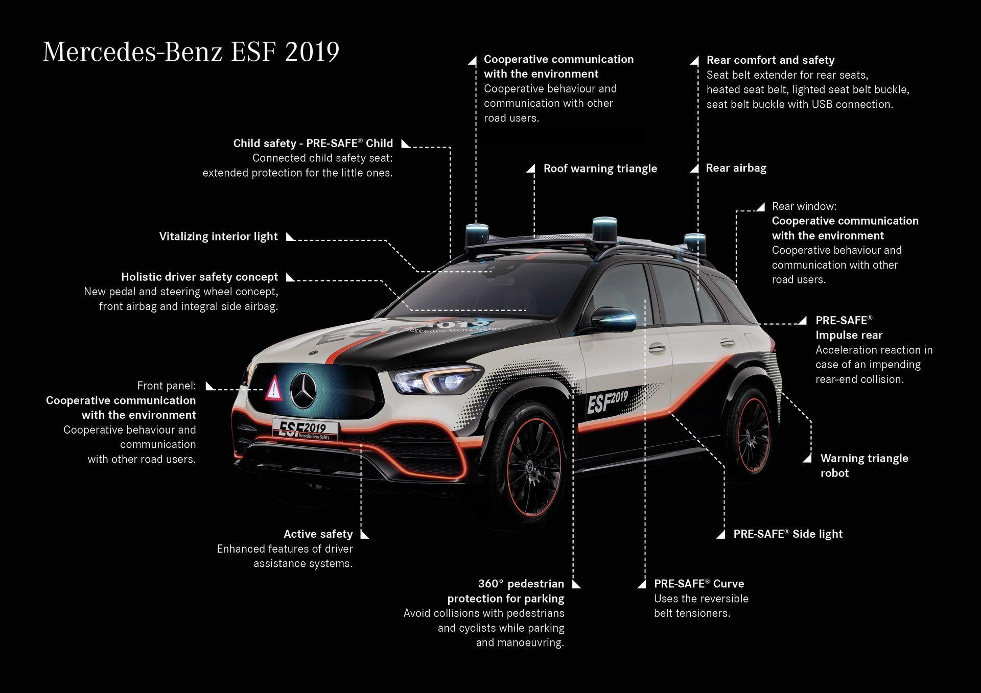 Mercedes mostra in India il suo veicolo sperimentale ESF 2019