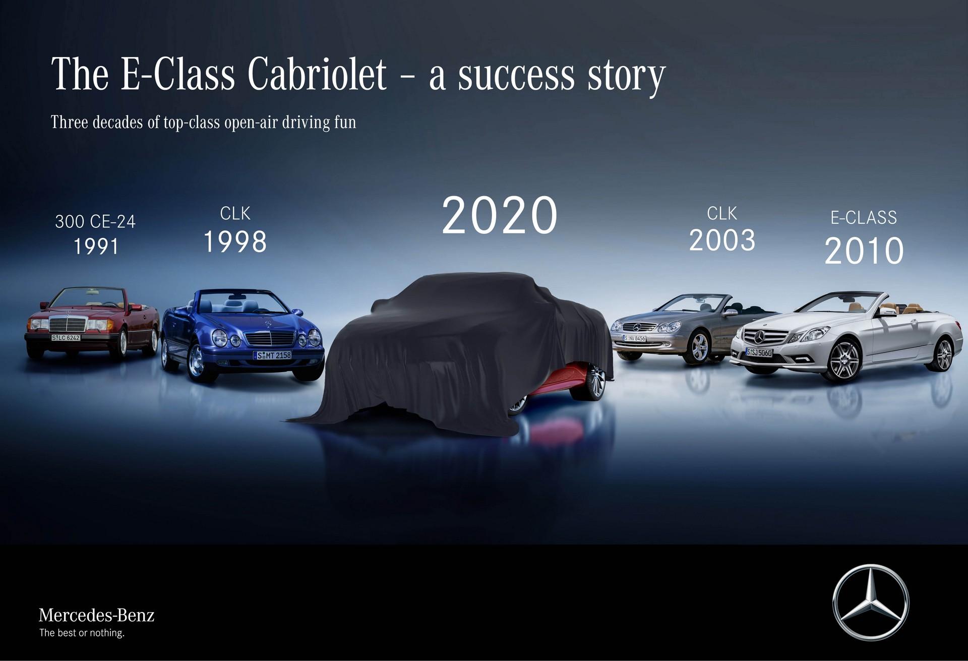 Mercedes Classe E Cabrio 2021 teaser