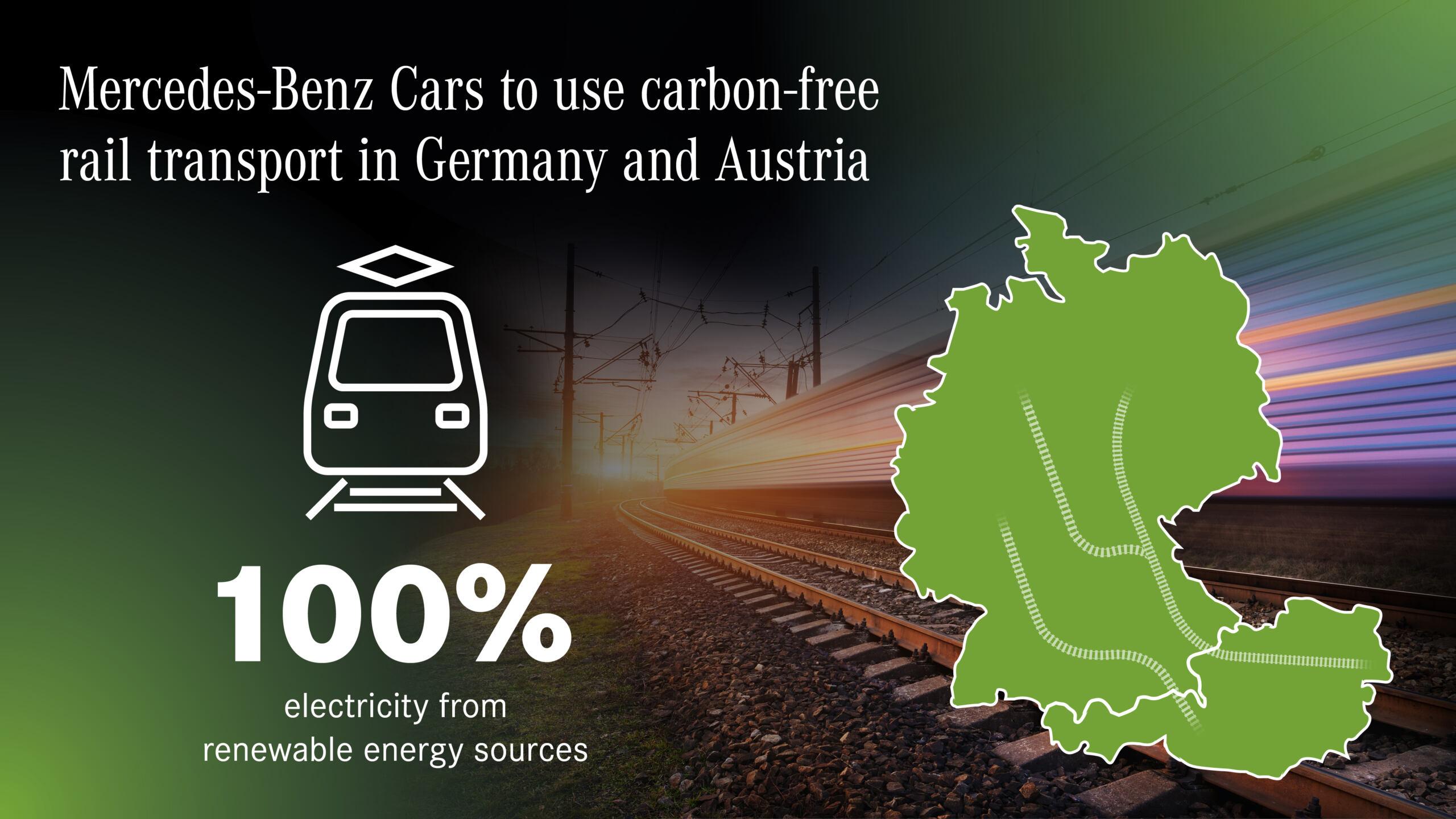 Mercedes trasporto ferroviario senza CO2
