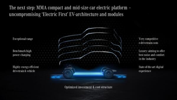 Mercedes-Benz-2020-product-strategy-electric-drive-6