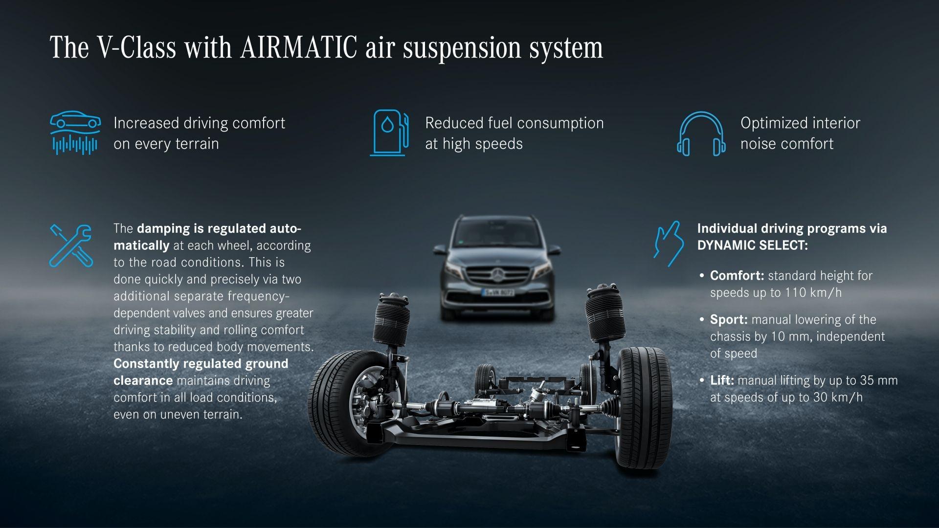 Mercedes Classe V Airmatic