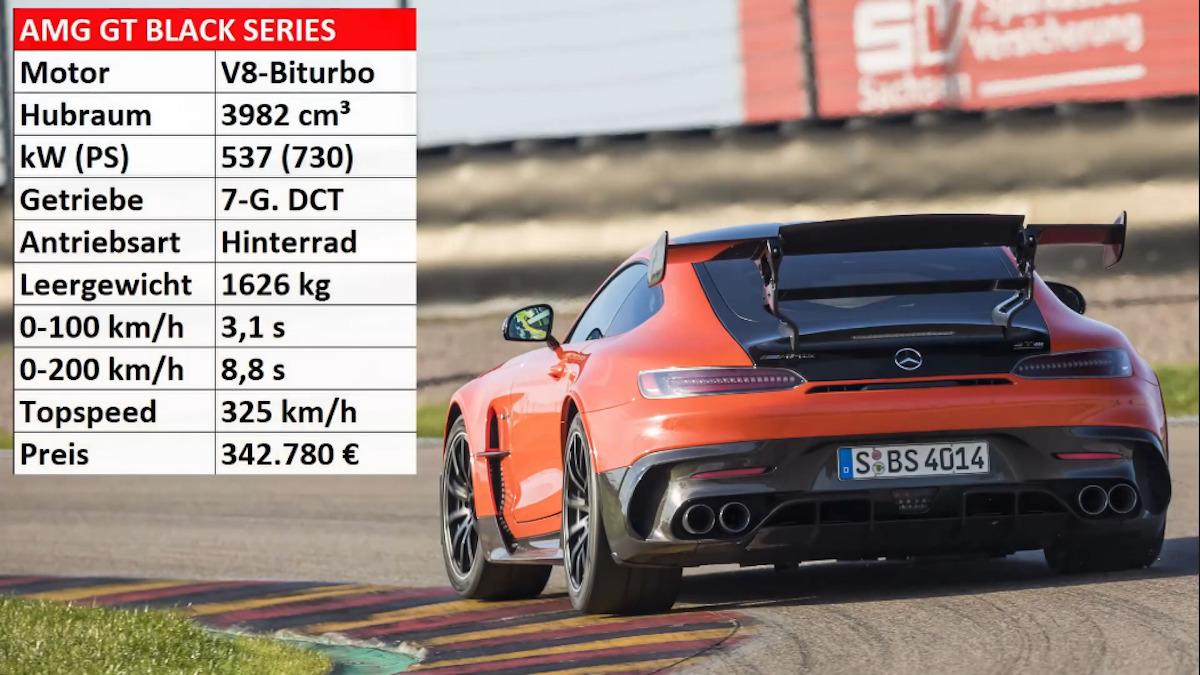 Mercedes-AMG GT Black Series record Sachsenring