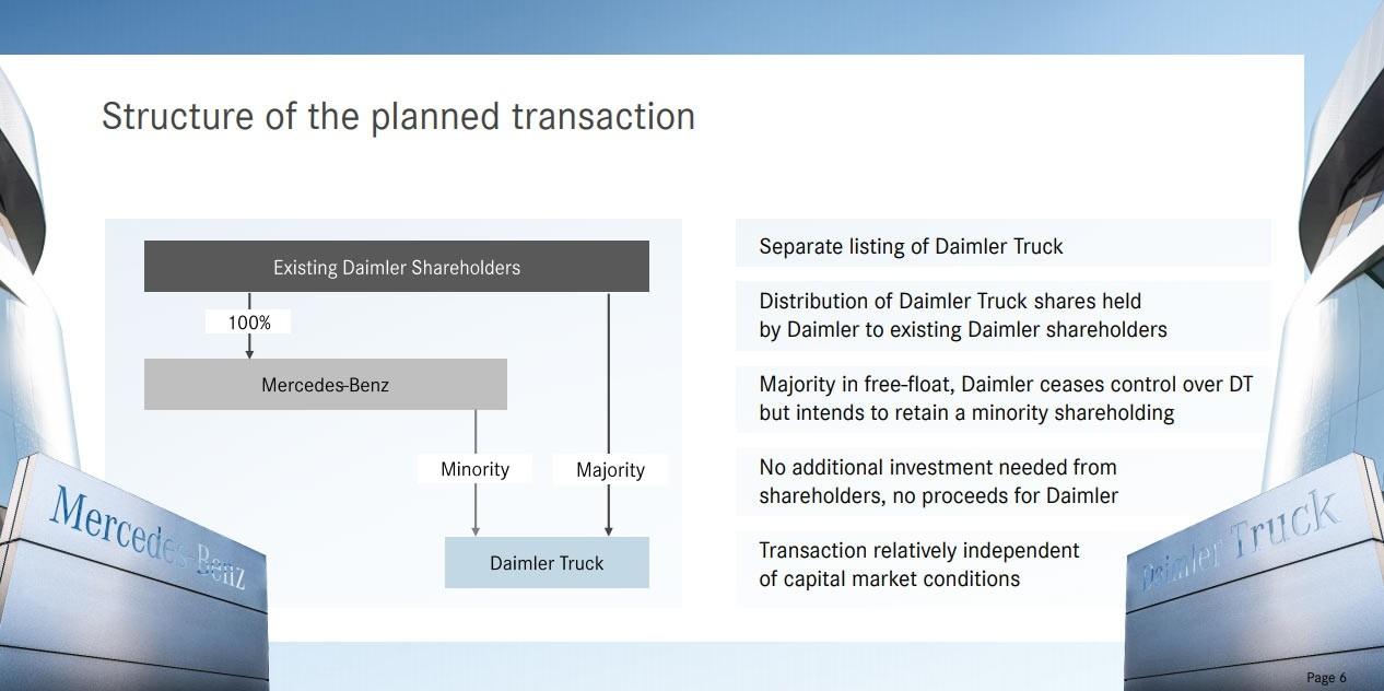 Daimler due società separate