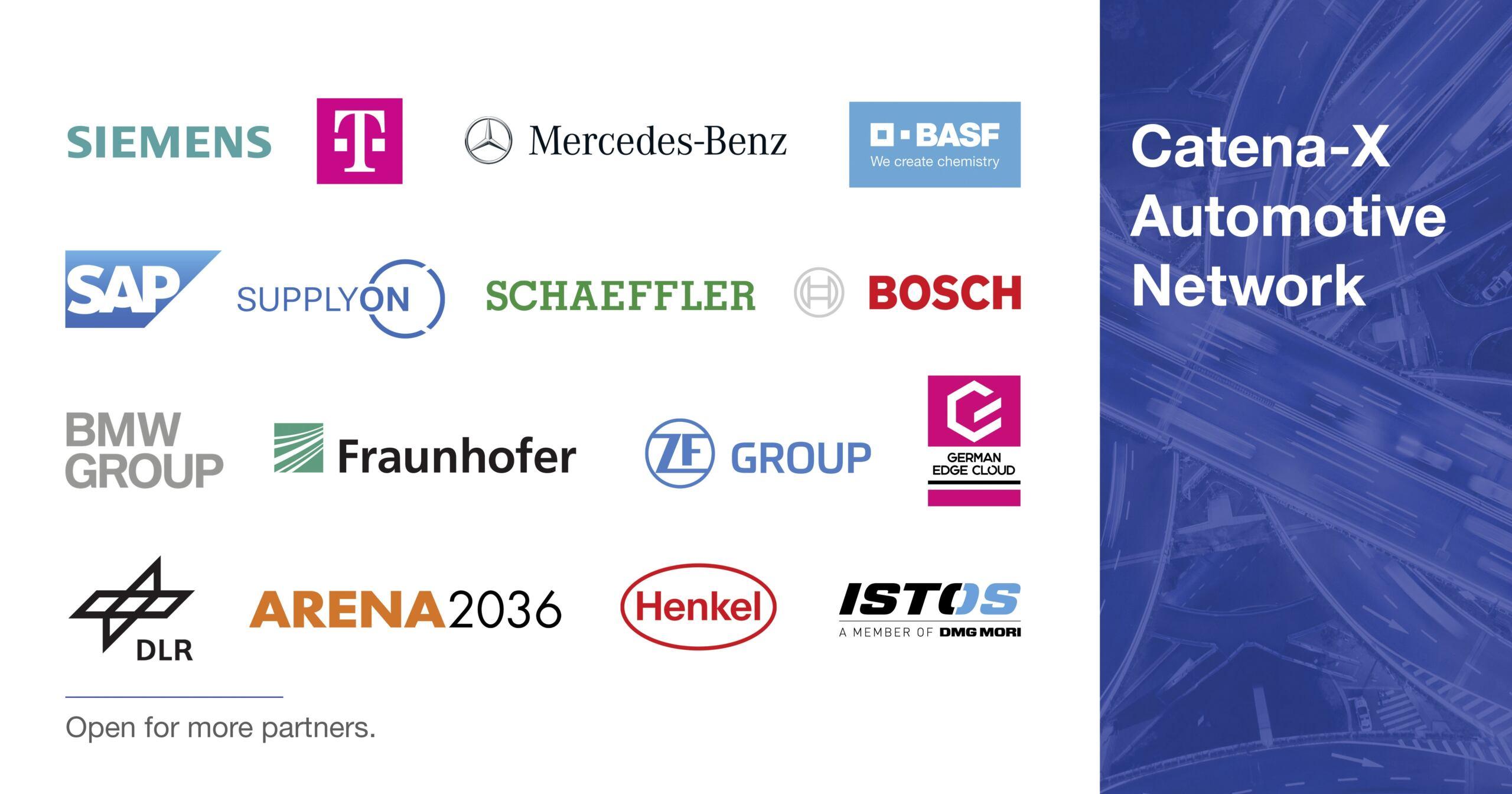 Mercedes nuovo progetto settore automobilistico