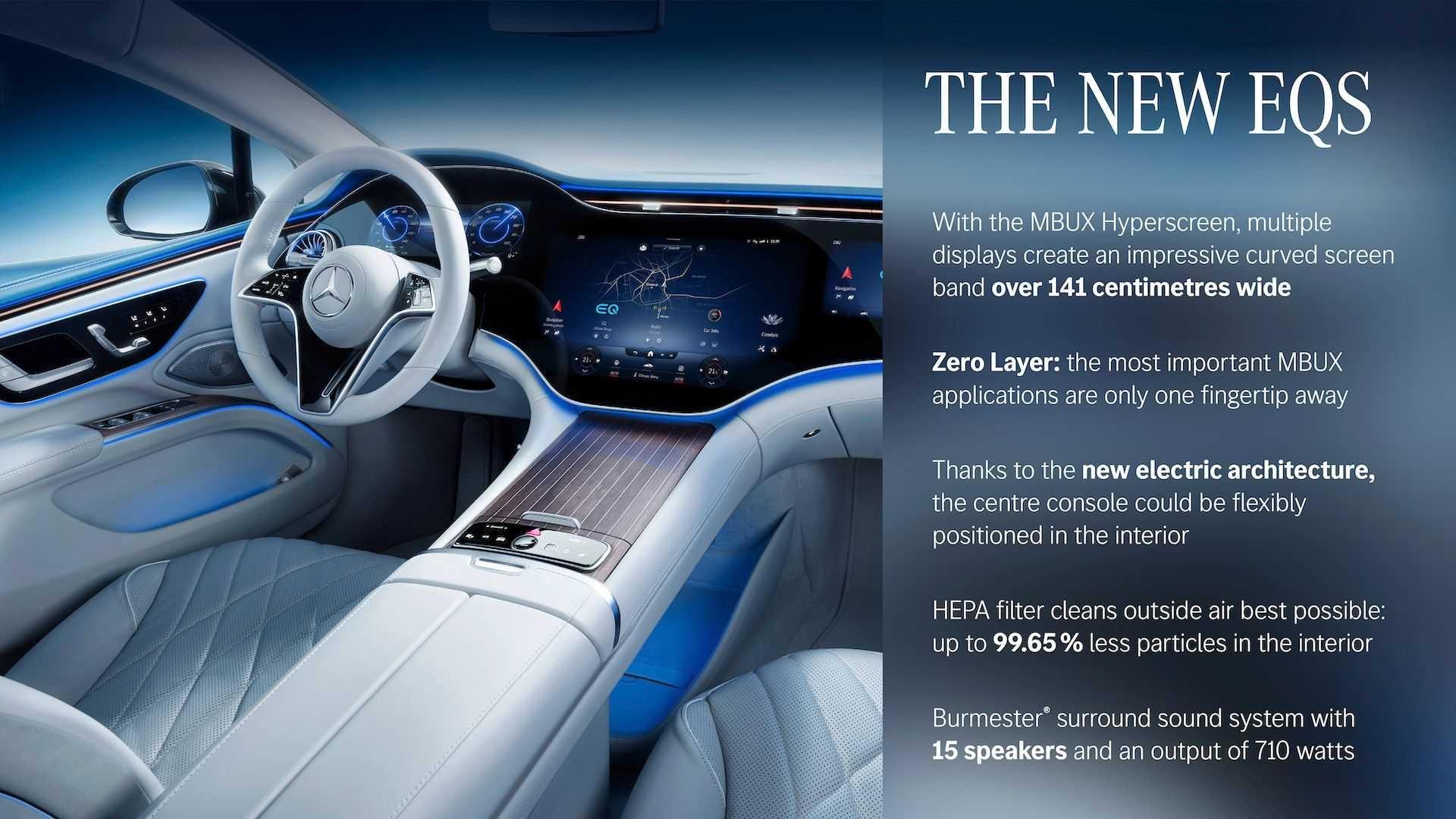 Nuova Mercedes EQS interni ufficiali