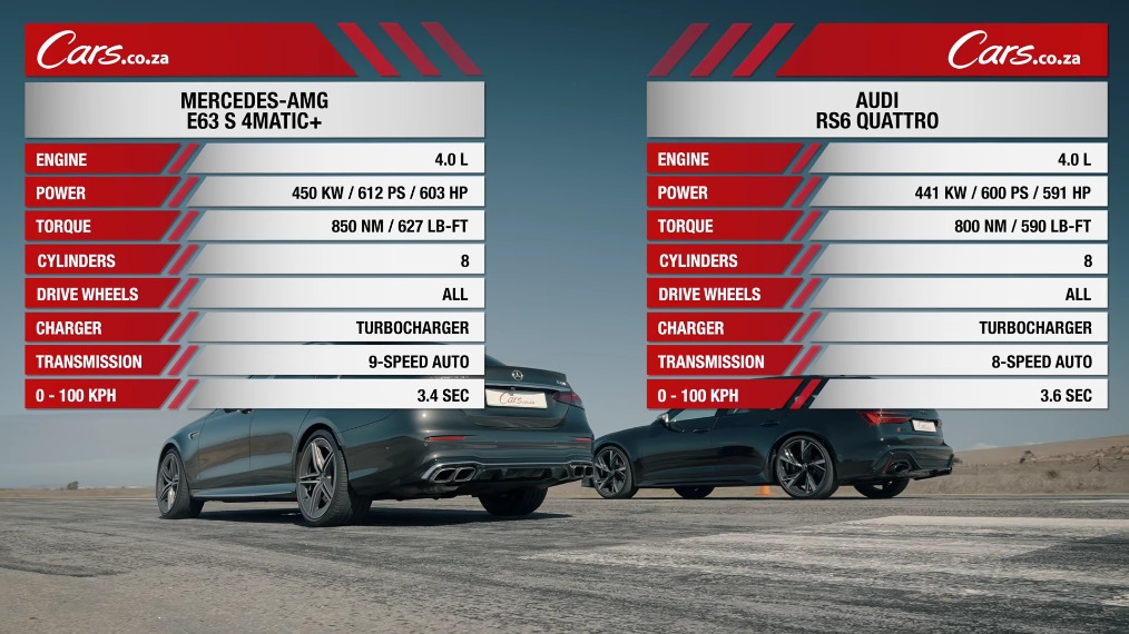 Mercedes-AMG E 63 S vs Audi RS6 drag race