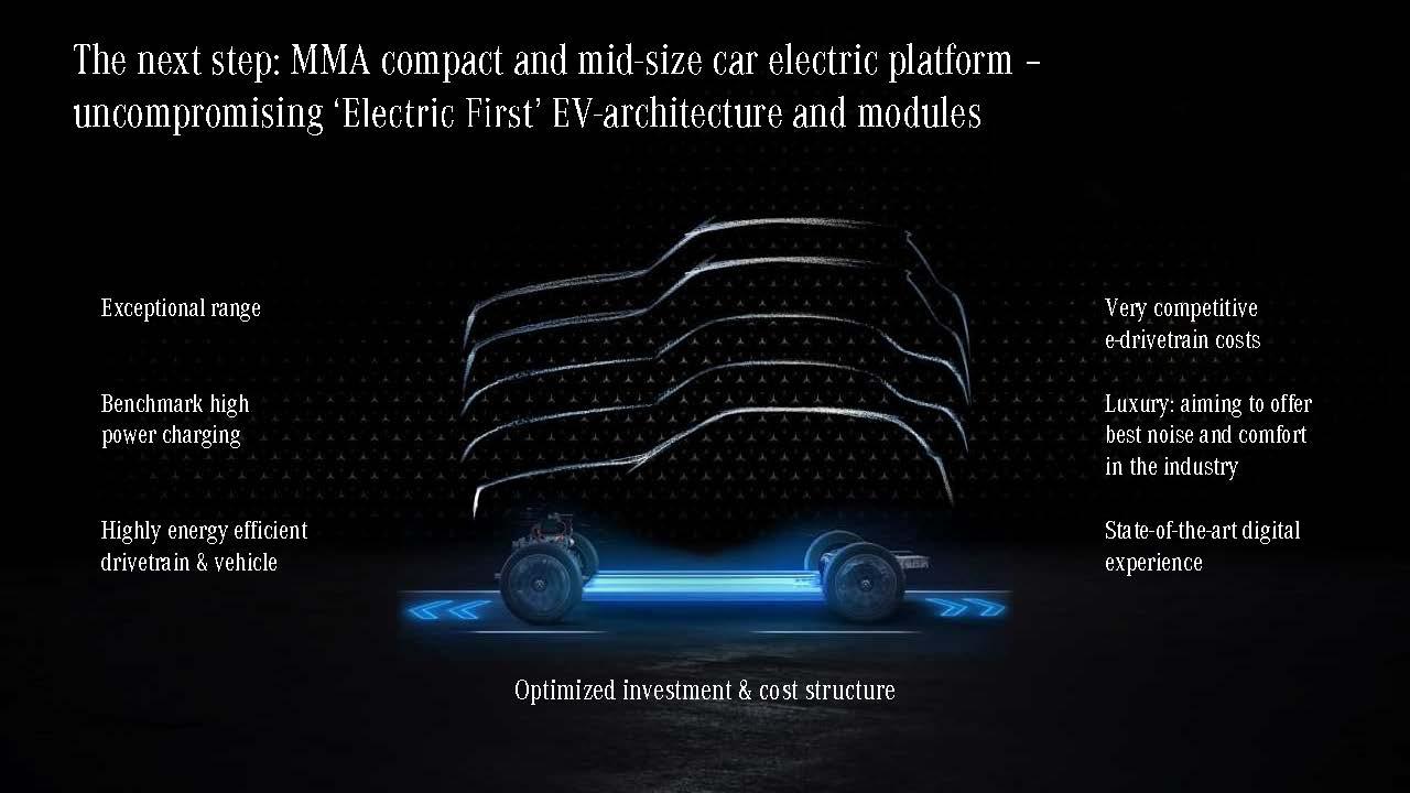 Mercedes Modular Architecture MMA
