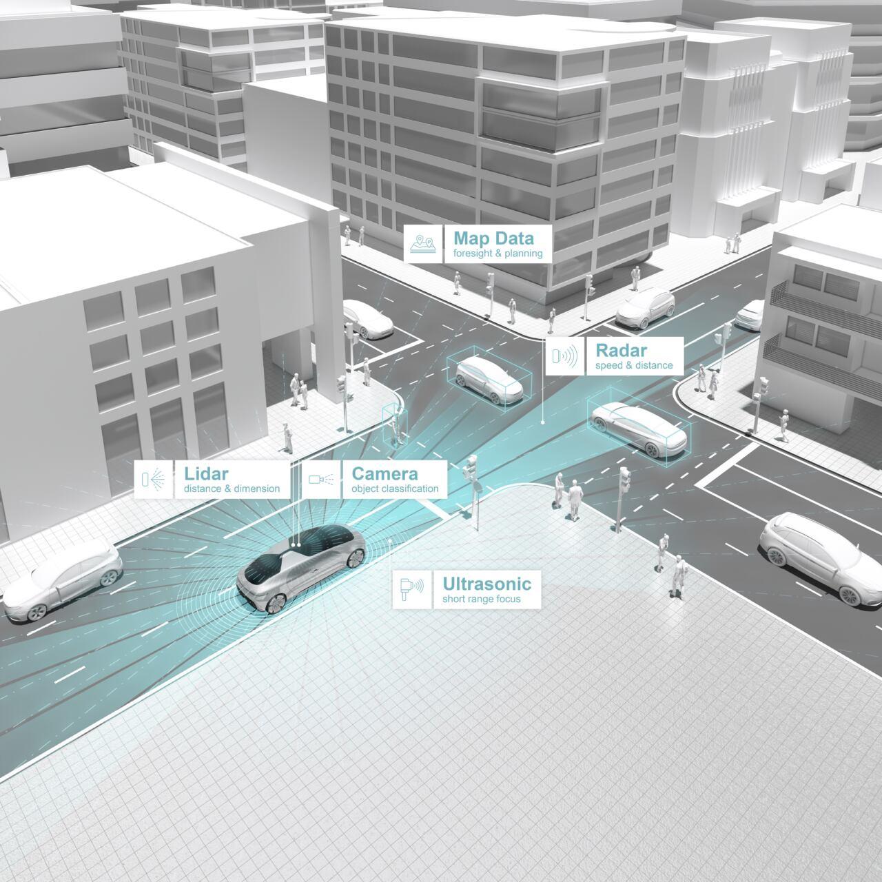 Mercedes intelligenza artificiale