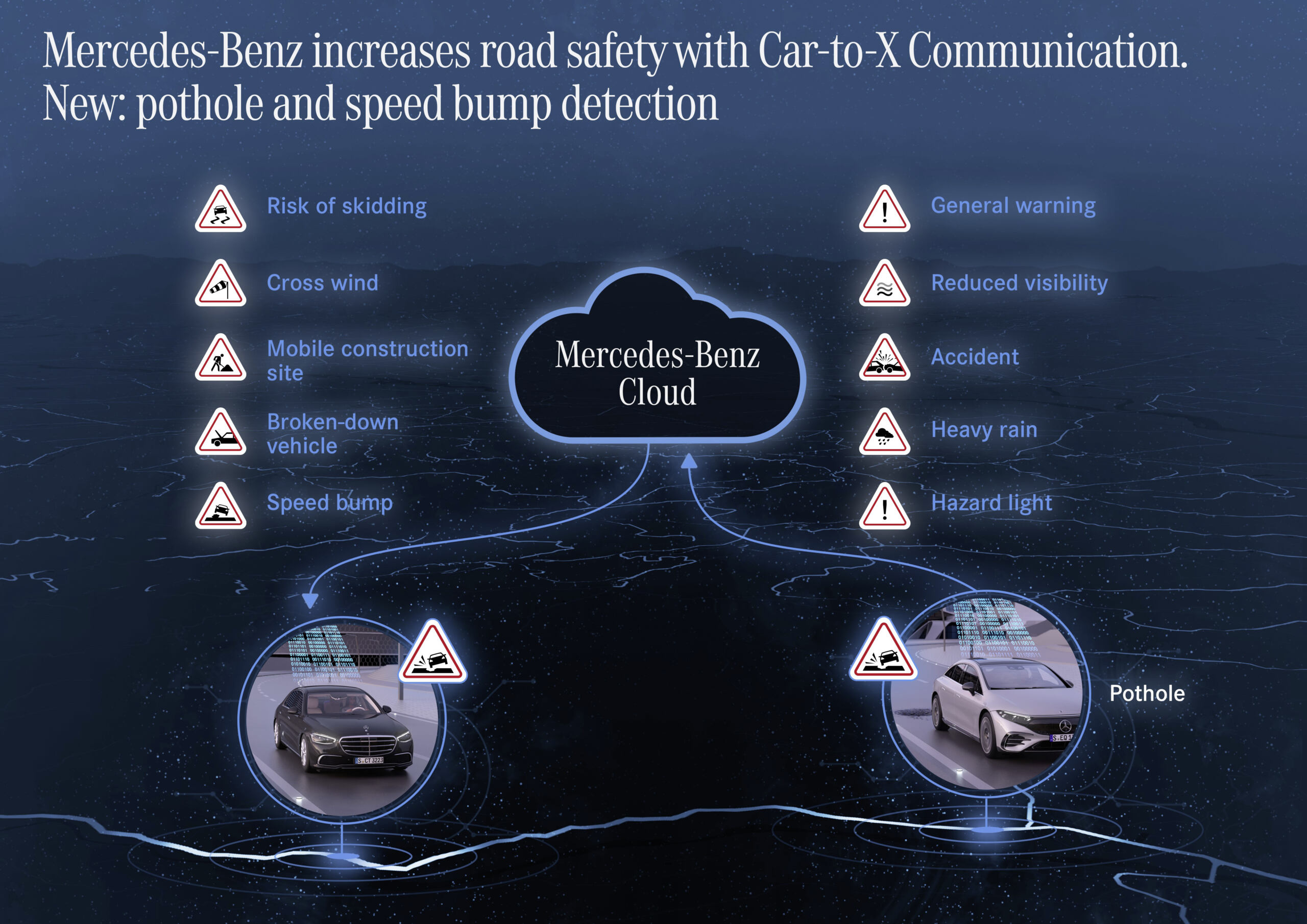 Mercedes Car-to-X Communication